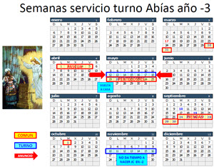 Calendario turno Abias